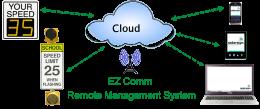 Radarsign Options and Accessories-EZ Comm