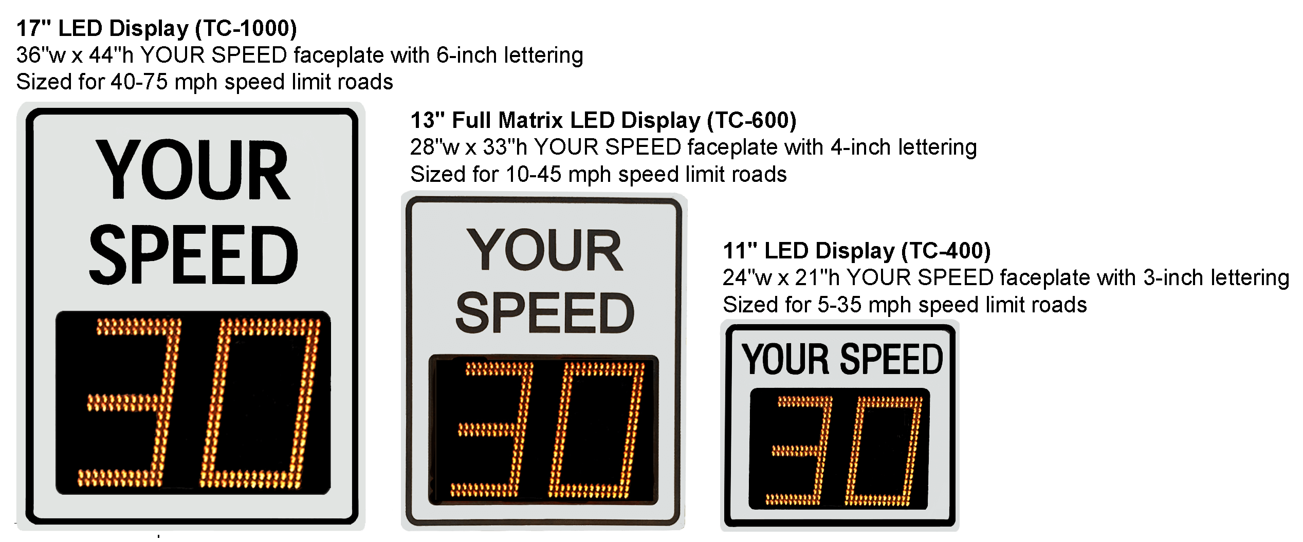 Radar Speed Sign Faceplate