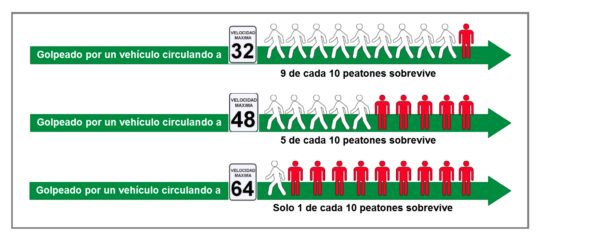 Fatality chart for website 16v8_spanish