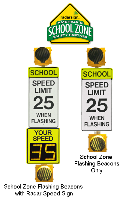 School Zone Flashing Beacons _ Radarsign.com